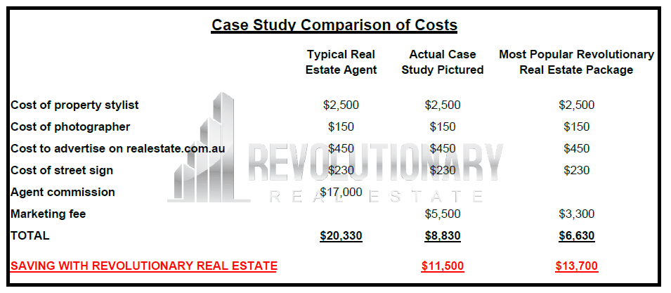 Table_of_cost_comparisons_Stevenson_in_Arial